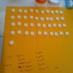 Pill counting